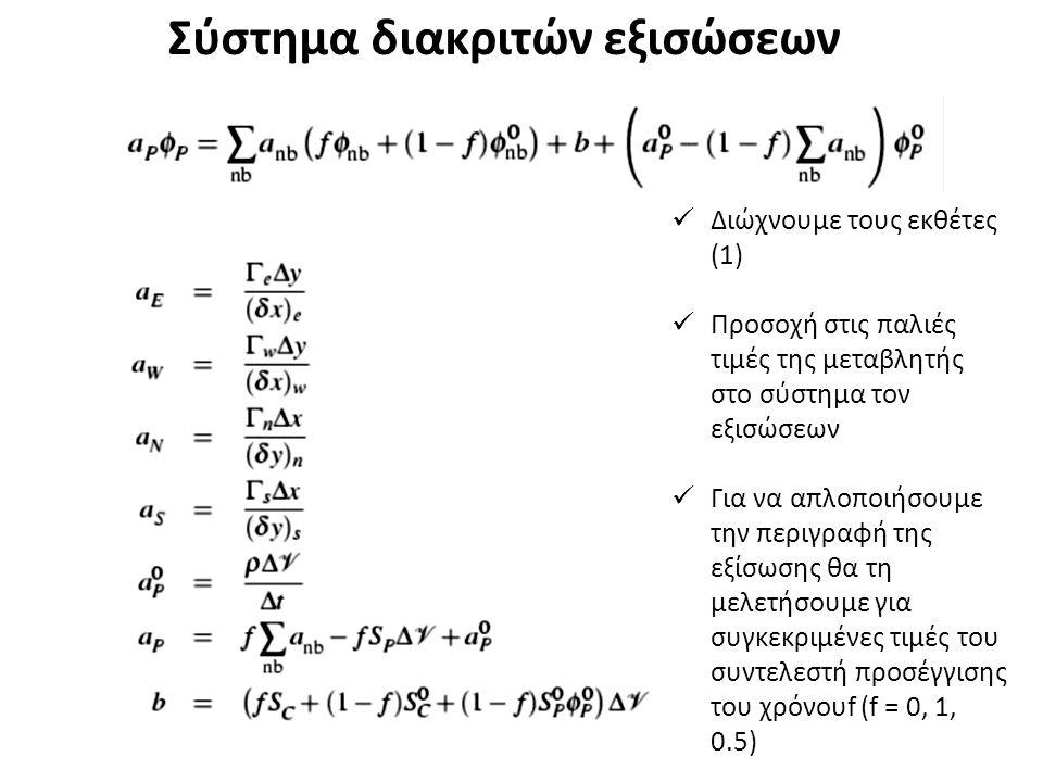 Σύστημα διακριτών εξισώσεων Διώχνουμε τους εκθέτες (1) Προσοχή στις παλιές τιμές της μεταβλητής στο σύστημα τον εξισώσεων Για να απλοποιήσουμε την περιγραφή της εξίσωσης θα τη μελετήσουμε για συγκεκριμένες τιμές του συντελεστή προσέγγισης του χρόνουf (f = 0, 1, 0.5)
