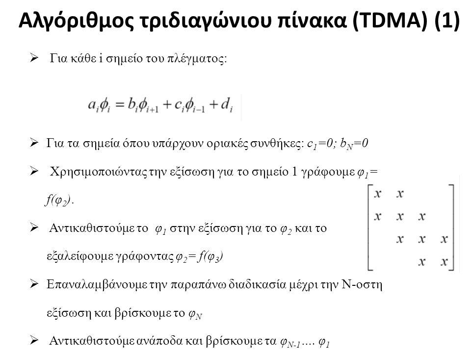 Αλγόριθμος τριδιαγώνιου πίνακα (TDMA) (2)  Σχηματίζοντας την διαδικασία, ορίζουμε τους συντελεστές P i και Q i έτσι ώστε:  Είναι εύκολο να δειχθεί ότι: P 1 = b 1 /a 1 ; P N =0 φ N = Q N