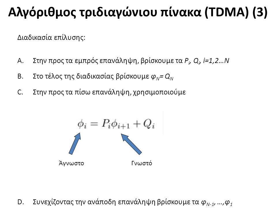 Αλγόριθμος τριδιαγώνιου πίνακα (TDMA) (3) Διαδικασία επίλυσης: A.