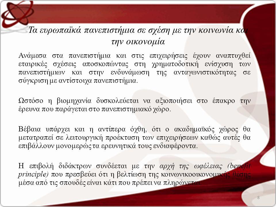 ΘΕΣΜΙΚΕΣ ΣΥΝΕΠΕΙΕΣ ΤΗΣ ΔΙΑΔΙΚΑΣΙΑΣ ΤΗΣ ΜΠΟΛΟΝΙΑ ΣΤΟ «CAMPUS ΕΥΡΩΠΗ» Προσπάθεια της Ευρωπαϊκής Ένωσης να αναδειχθεί σε οργανωτικό μοχλό των θεσμικών μεταρρυθμίσεων που προωθούνται με τη Διαδικασία της Μπολόνια.