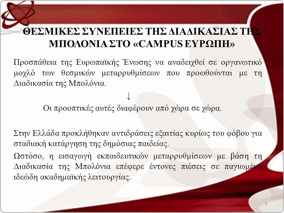 ΚΡΙΤΙΚΗ ΑΠΟΤΙΜΗΣΗ Οι κοινοτικές χρηματοδοτήσεις συντήρησαν το κοινωνικό αίτημα για μαζικοποιημένο πανεπιστήμιο, χωρίς να υπάρχει σύνδεση των πανεπιστημίων με τους παραγωγικούς φορείς της ελληνικής επικράτειας (φαινόμενο υπερεκπαίδευσης).