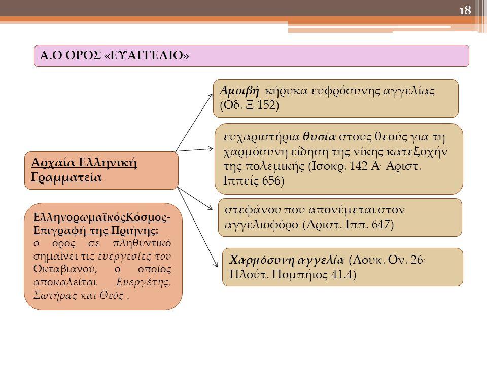 18 Α.Ο ΟΡΟΣ «ΕΥΑΓΓΕΛΙΟ» Αρχαία Ελληνική Γραμματεία ευχαριστήρια θυσία στους θεούς για τη χαρμόσυνη είδηση της νίκης κατεξοχήν της πολεμικής (Ισοκρ.