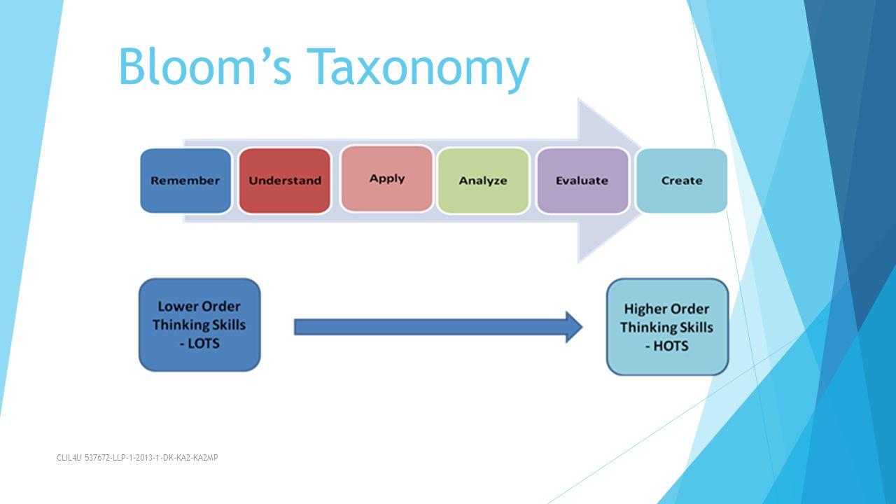 Bloom's Taxonomy CLIL4U 537672-LLP-1-2013-1-DK-KA2-KA2MP