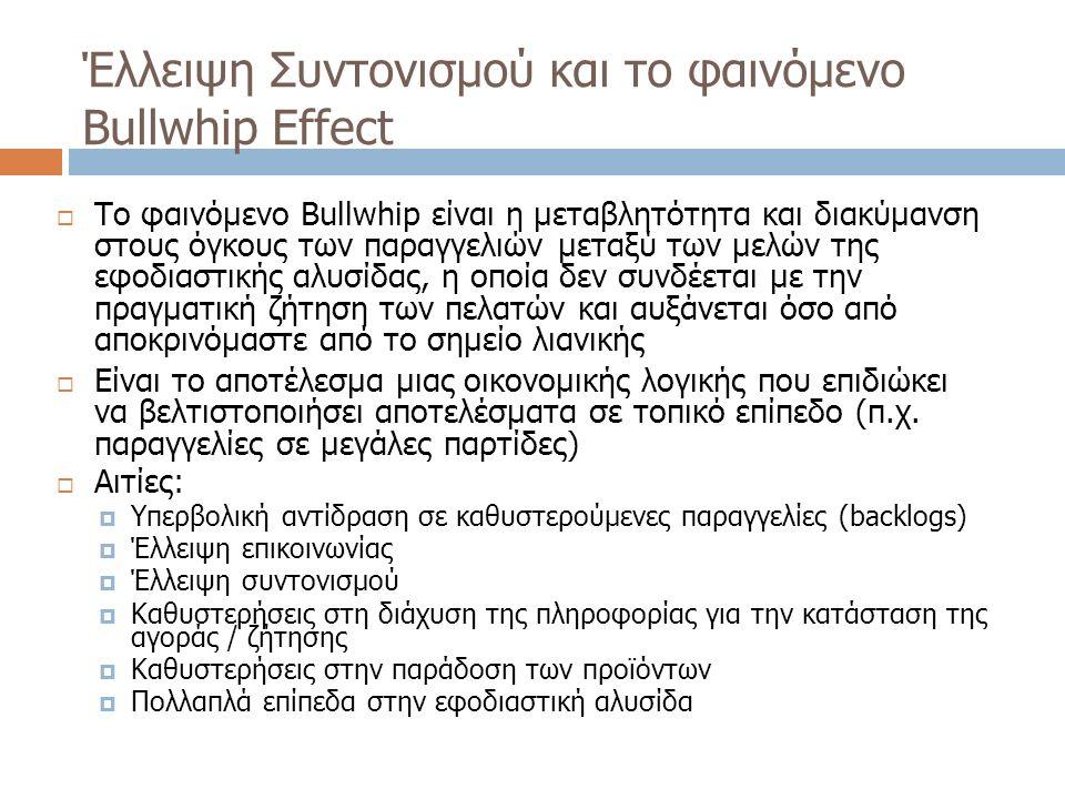 Έλλειψη Συντονισμού και το φαινόμενο Bullwhip Effect  Το φαινόμενο Bullwhip είναι η μεταβλητότητα και διακύμανση στους όγκους των παραγγελιών μεταξύ
