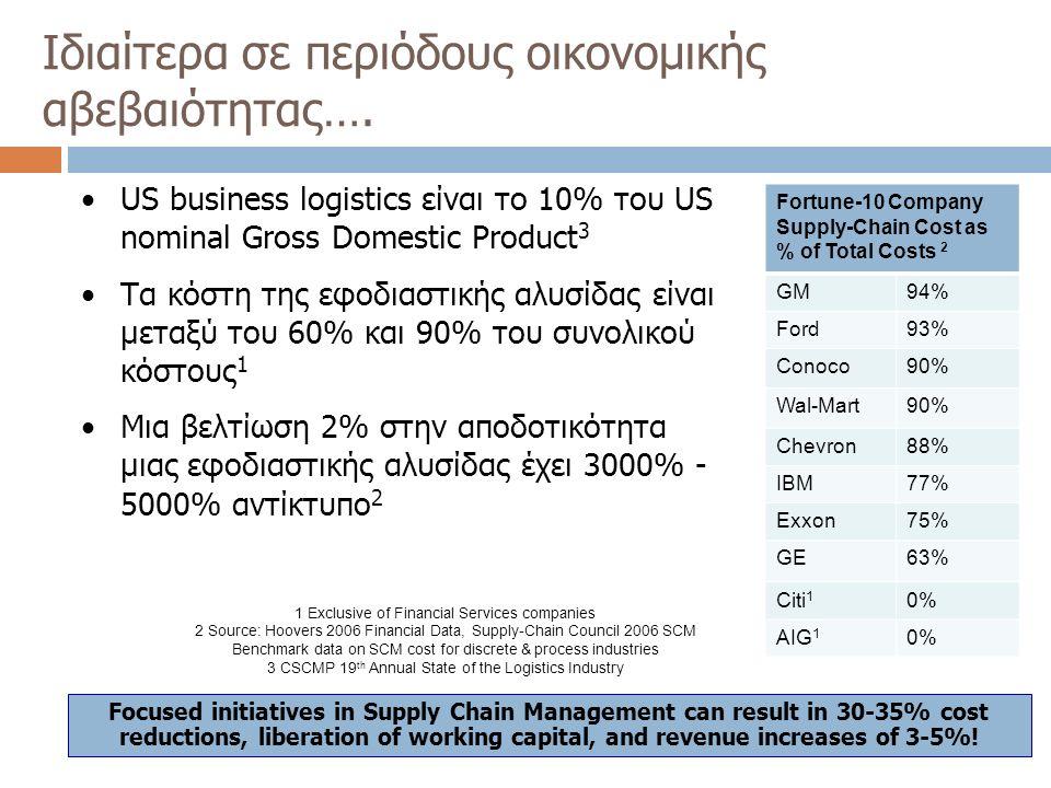 28 Oil & Gas Dec 2009 Ιδιαίτερα σε περιόδους οικονομικής αβεβαιότητας…. US business logistics είναι το 10% του US nominal Gross Domestic Product 3 Τα
