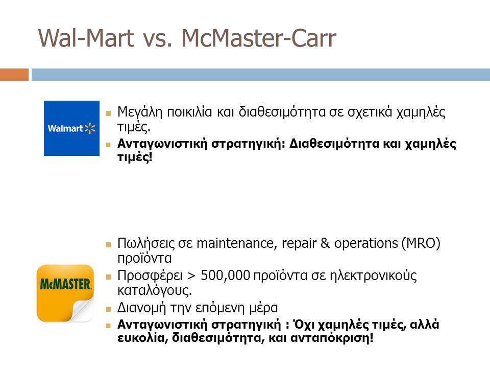 Wal-Mart vs. McMaster-Carr Μεγάλη ποικιλία και διαθεσιμότητα σε σχετικά χαμηλές τιμές. Ανταγωνιστική στρατηγική: Διαθεσιμότητα και χαμηλές τιμές! Πωλή