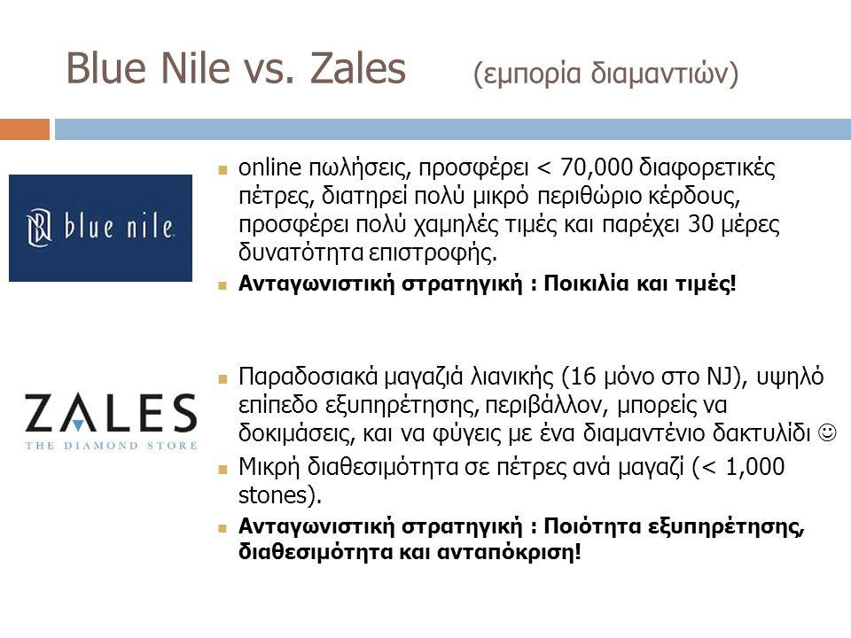 online πωλήσεις, προσφέρει < 70,000 διαφορετικές πέτρες, διατηρεί πολύ μικρό περιθώριο κέρδους, προσφέρει πολύ χαμηλές τιμές και παρέχει 30 μέρες δυνα