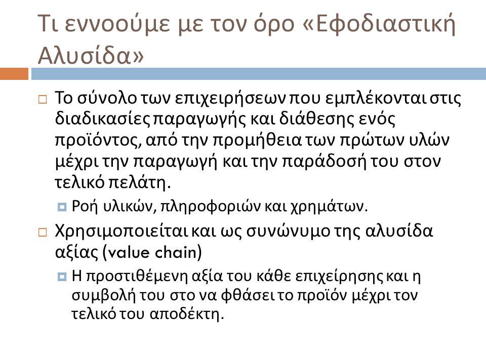 Η ΑΛΥΣΙΔΑ ΕΦΟΔΙΑΣΜΟΥ ΩΣ ΔΙΚΤΥΟ
