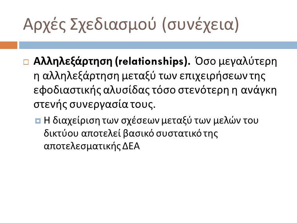 Αρχές Σχεδιασμού ( συνέχεια )  Αλληλεξάρτηση (relationships). Όσο μεγαλύτερη η αλληλεξάρτηση μεταξύ των επιχειρήσεων της εφοδιαστικής αλυσίδας τόσο σ