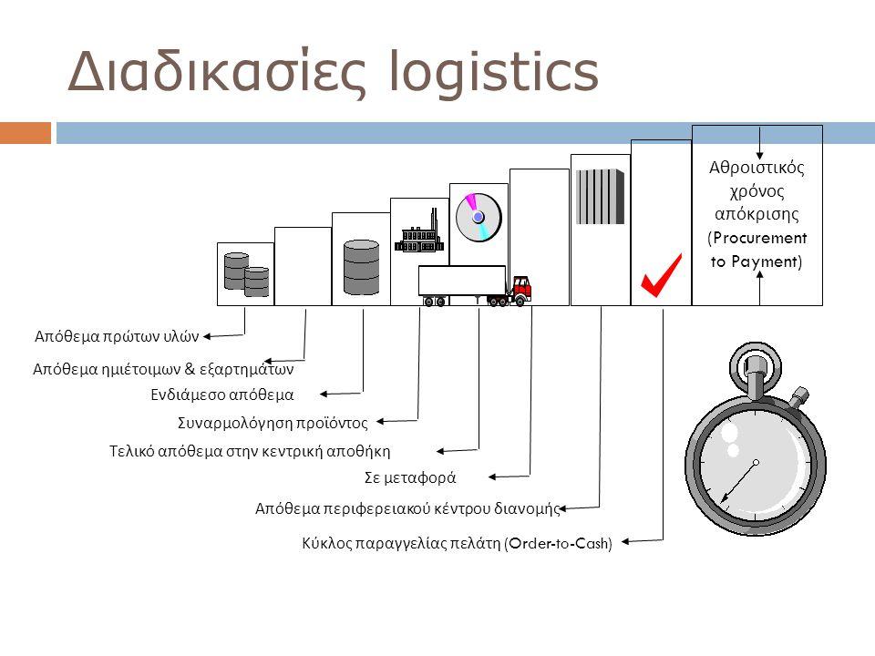 91 Διαδικασίες logistics Αθροιστικός χρόνος απόκρισης (Procurement to Payment) Απόθεμα πρώτων υλών Απόθεμα ημιέτοιμων & εξαρτημάτων Ενδιάμεσο απόθεμα