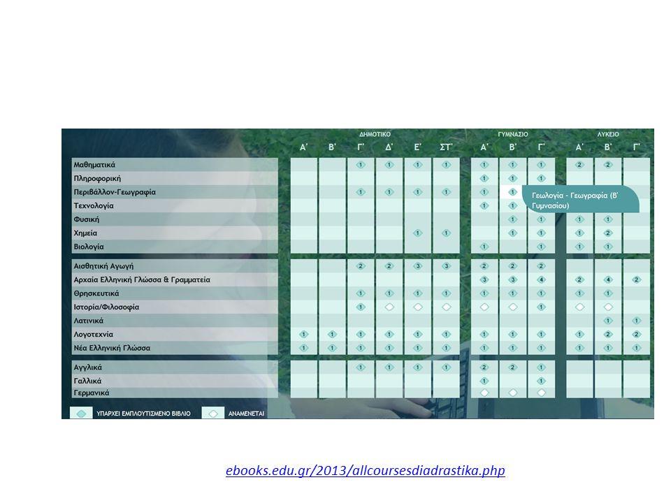 ebooks.edu.gr/2013/allcoursesdiadrastika.php Εμπλουτισμένα Βιβλία: Κατάλογος…