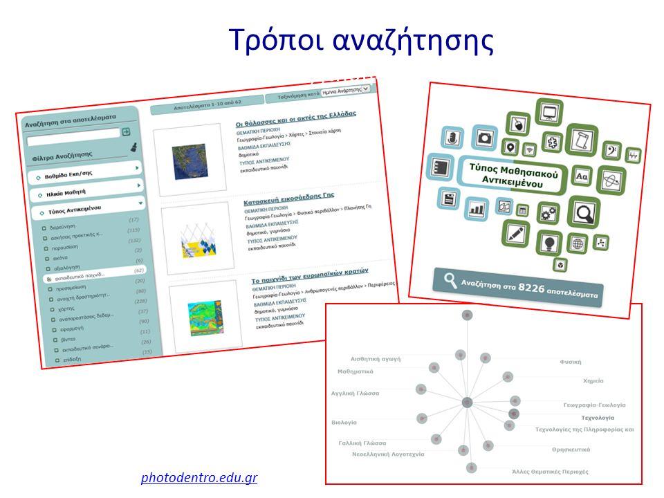 Tρόποι αναζήτησης: τρόποι Αναζήτησης… photodentro.edu.gr