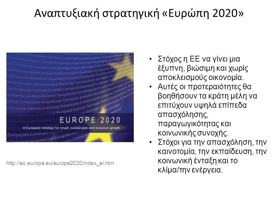 Αναπτυξιακή στρατηγική «Ευρώπη 2020» Στόχος η ΕΕ να γίνει μια έξυπνη, βιώσιμη και χωρίς αποκλεισμούς οικονομία.