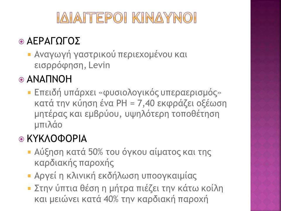  ΑΕΡΑΓΩΓΟΣ  Αναγωγή γαστρικού περιεχομένου και εισρρόφηση, Levin  ΑΝΑΠΝΟΗ  Επειδή υπάρχει «φυσιολογικός υπεραερισμός» κατά την κύηση ένα PH = 7,40