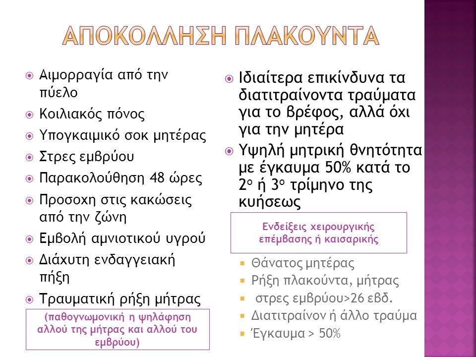(παθογνωμονική η ψηλάφηση αλλού της μήτρας και αλλού του εμβρύου) Ενδείξεις χειρουργικής επέμβασης ή καισαρικής  Αιμορραγία από την πύελο  Κοιλιακός πόνος  Υπογκαιμικό σοκ μητέρας  Στρες εμβρύου  Παρακολούθηση 48 ώρες  Προσοχη στις κακώσεις από την ζώνη  Εμβολή αμνιοτικού υγρού  Διάχυτη ενδαγγειακή πήξη  Τραυματική ρήξη μήτρας  Ιδιαίτερα επικίνδυνα τα διατιτραίνοντα τραύματα για το βρέφος, αλλά όχι για την μητέρα  Υψηλή μητρική θνητότητα με έγκαυμα 50% κατά το 2 ο ή 3 ο τρίμηνο της κυήσεως  Θάνατος μητέρας  Ρήξη πλακούντα, μήτρας  στρες εμβρύου>26 εβδ.