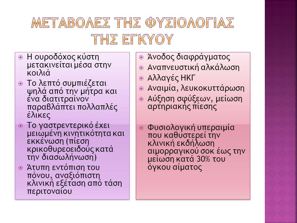 Η ουροδόχος κύστη μετακινείται μέσα στην κοιλιά  Το λεπτό συμπιέζεται ψηλά από την μήτρα και ένα διατιτραίνον παραβλάπτει πολλαπλές έλικες  Το γαστρεντερικό έχει μειωμένη κινητικότητα και εκκένωση (πίεση κρικοθυρεοειδούς κατά την διασωλήνωση)  Άτυπη εντόπιση του πόνου, αναξιόπιστη κλινική εξέταση από τάση περιτοναίου  Η ουροδόχος κύστη μετακινείται μέσα στην κοιλιά  Το λεπτό συμπιέζεται ψηλά από την μήτρα και ένα διατιτραίνον παραβλάπτει πολλαπλές έλικες  Το γαστρεντερικό έχει μειωμένη κινητικότητα και εκκένωση (πίεση κρικοθυρεοειδούς κατά την διασωλήνωση)  Άτυπη εντόπιση του πόνου, αναξιόπιστη κλινική εξέταση από τάση περιτοναίου  Άνοδος διαφράγματος  Αναπνευστική αλκάλωση  Αλλαγές ΗΚΓ  Αναιμία, λευκοκυττάρωση  Αύξηση σφύξεων, μείωση αρτηριακής πίεσης  Φυσιολογική υπεραιμία που καθυστερεί την κλινική εκδήλωση αιμορραγικού σοκ έως την μείωση κατά 30% του όγκου αίματος  Άνοδος διαφράγματος  Αναπνευστική αλκάλωση  Αλλαγές ΗΚΓ  Αναιμία, λευκοκυττάρωση  Αύξηση σφύξεων, μείωση αρτηριακής πίεσης  Φυσιολογική υπεραιμία που καθυστερεί την κλινική εκδήλωση αιμορραγικού σοκ έως την μείωση κατά 30% του όγκου αίματος