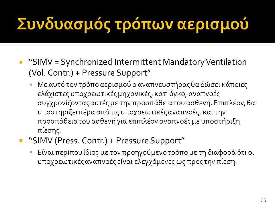 """ """"SIMV = Synchronized Intermittent Mandatory Ventilation (Vol. Contr.) + Pressure Support""""  Με αυτό τον τρόπο αερισμού ο αναπνευστήρας θα δώσει κάπο"""