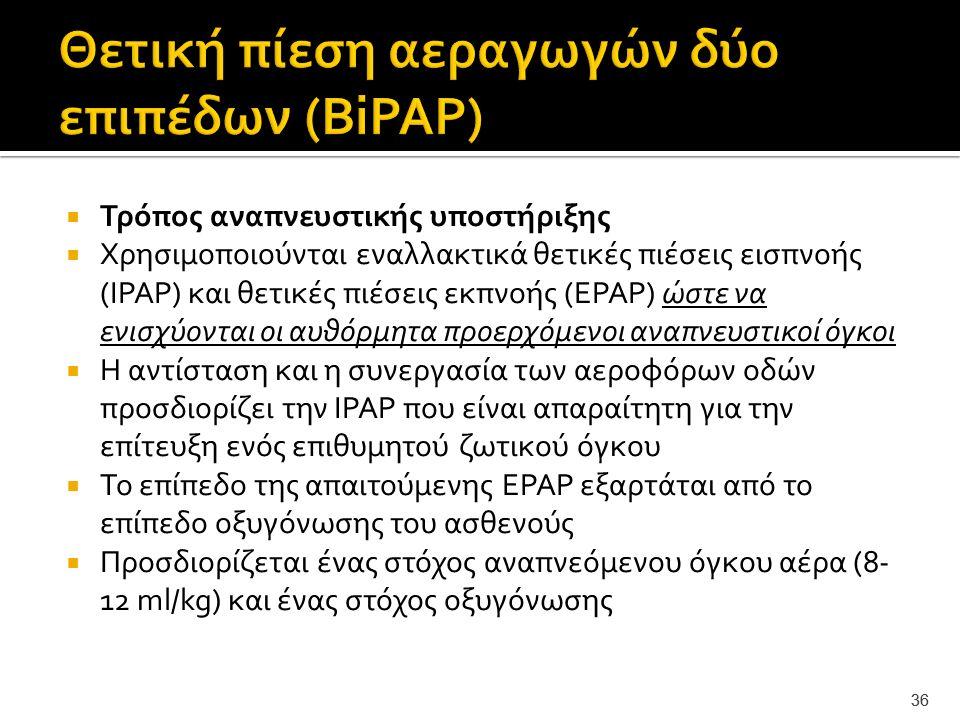 36  Τρόπος αναπνευστικής υποστήριξης  Χρησιμοποιούνται εναλλακτικά θετικές πιέσεις εισπνοής (ΙPAP) και θετικές πιέσεις εκπνοής (ΕPAP) ώστε να ενισχύ