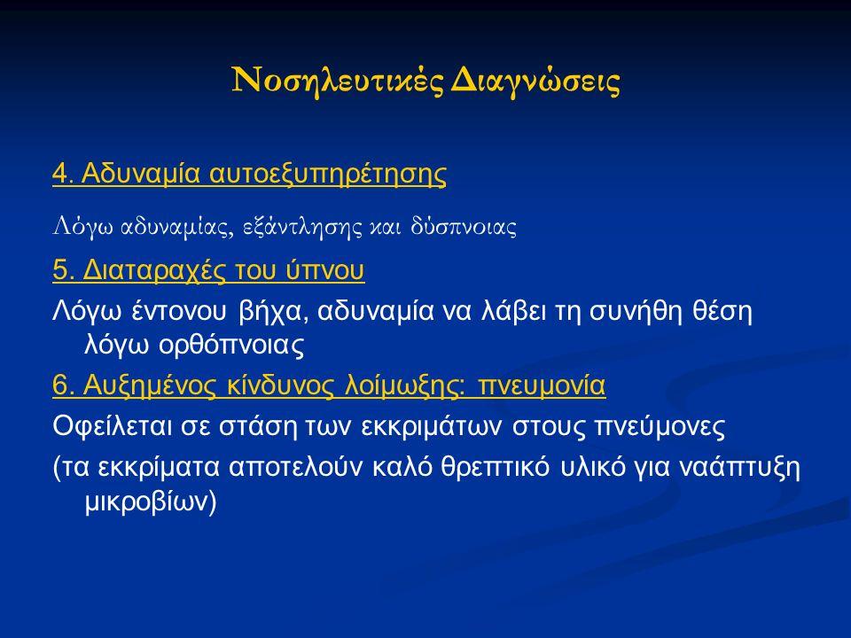 4.Αδυναμία αυτοεξυπηρέτησης Λόγω αδυναμίας, εξάντλησης και δύσπνοιας 5.