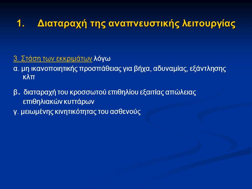 3.Στάση των εκκριμάτων λόγω α.