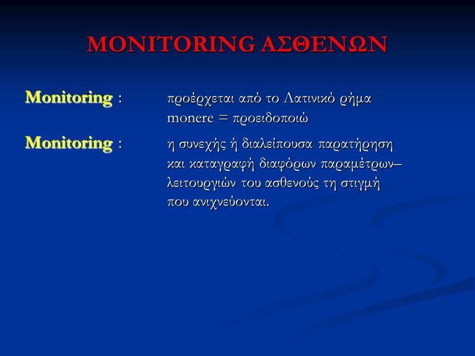 MONITORING ΑΣΘΕΝΩΝ Monitoring : προέρχεται από το Λατινικό ρήμα monere = προειδοποιώ Monitoring : η συνεχής ή διαλείπουσα παρατήρηση και καταγραφή διαφόρων παραμέτρων– λειτουργιών του ασθενούς τη στιγμή που ανιχνεύονται.
