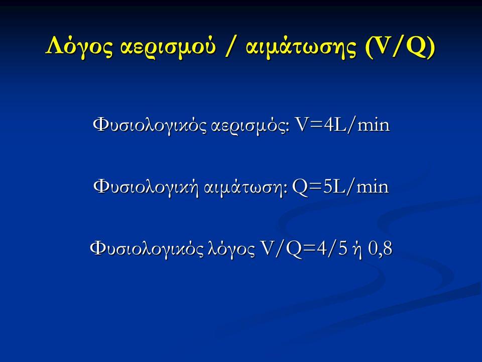 Λόγος αερισμού / αιμάτωσης (V/Q) Φυσιολογικός αερισμός: V=4L/min Φυσιολογική αιμάτωση: Q=5L/min Φυσιολογικός λόγος V/Q=4/5 ή 0,8