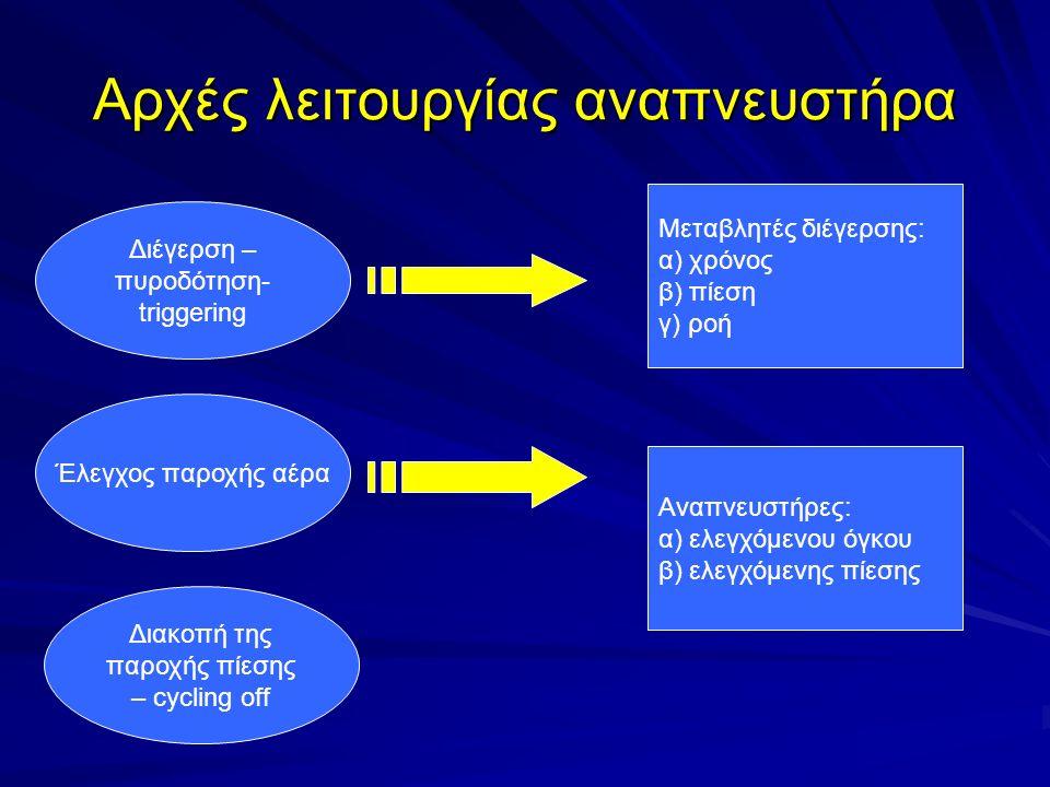 Αρχές λειτουργίας αναπνευστήρα Διέγερση – πυροδότηση- triggering Έλεγχος παροχής αέρα Διακοπή της παροχής πίεσης – cycling off Μεταβλητές διέγερσης: α) χρόνος β) πίεση γ) ροή Αναπνευστήρες: α) ελεγχόμενου όγκου β) ελεγχόμενης πίεσης