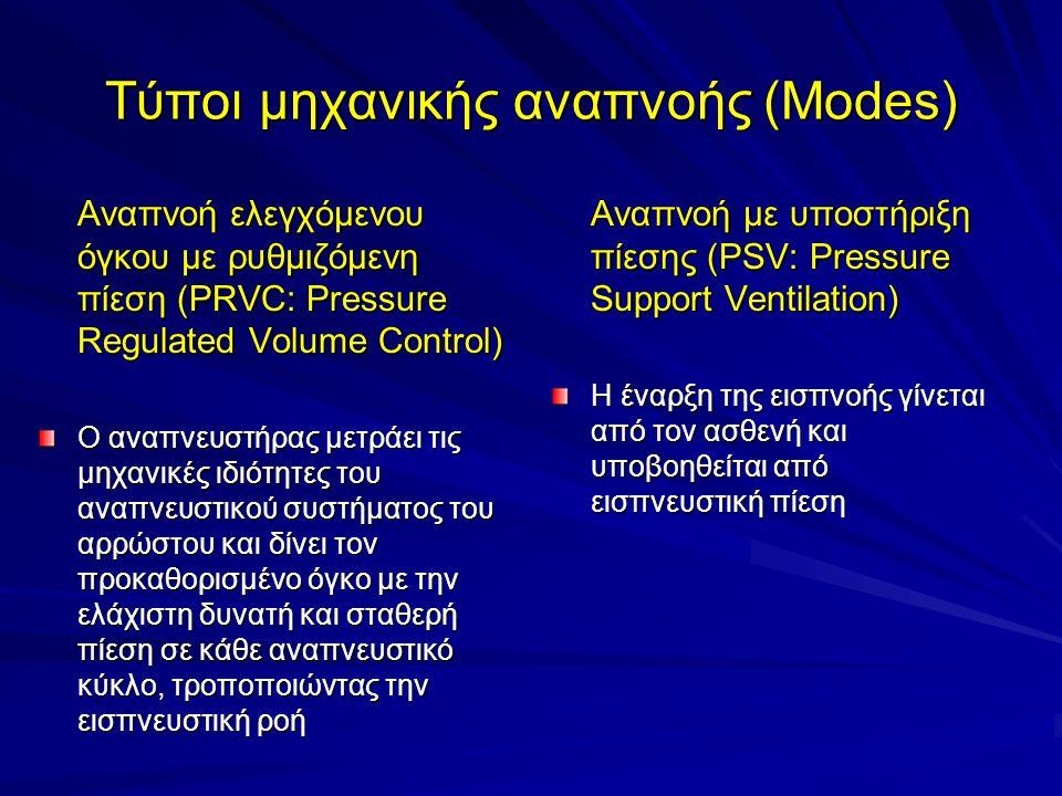 Τύποι μηχανικής αναπνοής (Modes) Αναπνοή ελεγχόμενου όγκου με ρυθμιζόμενη πίεση (PRVC: Pressure Regulated Volume Control) Ο αναπνευστήρας μετράει τις μηχανικές ιδιότητες του αναπνευστικού συστήματος του αρρώστου και δίνει τον προκαθορισμένο όγκο με την ελάχιστη δυνατή και σταθερή πίεση σε κάθε αναπνευστικό κύκλο, τροποποιώντας την εισπνευστική ροή Αναπνοή με υποστήριξη πίεσης (PSV: Pressure Support Ventilation) Η έναρξη της εισπνοής γίνεται από τον ασθενή και υποβοηθείται από εισπνευστική πίεση