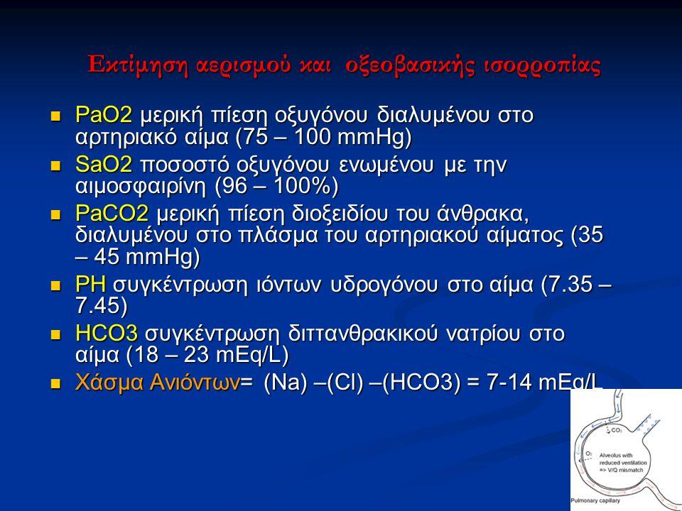 Τύποι μηχανικής αναπνοής (Modes) Ελεγχόμενος μηχανικός αερισμός (CMV: Controlled mechanical ventilation) VC PC Προκαθορισμένος όγκος ή εισπνευστική πίεση με συγκεκριμένη συχνότητα Προκαθορισμένος όγκος ή εισπνευστική πίεση με συγκεκριμένη συχνότητα