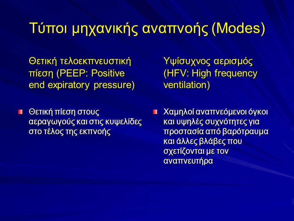 Τύποι μηχανικής αναπνοής (Modes) Θετική τελοεκπνευστική πίεση (PEEP: Positive end expiratory pressure) Θετική πίεση στους αεραγωγούς και στις κυψελίδες στο τέλος της εκπνοής Υψίσυχνος αερισμός (HFV: High frequency ventilation) Χαμηλοί αναπνεόμενοι όγκοι και υψηλές συχνότητες για προστασία από βαρότραυμα και άλλες βλάβες που σχετίζονται με τον αναπνευτήρα
