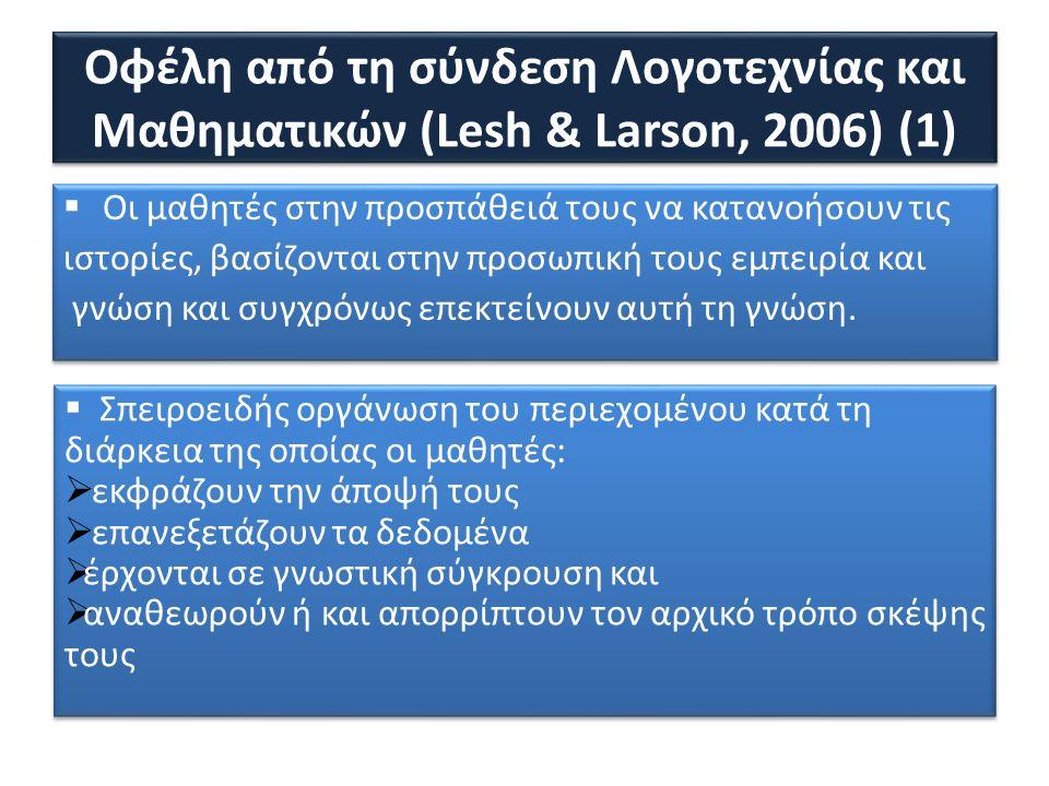 Ο Ορφέας και η Νεφέλη στη χώρα των κλασμάτων Μια διδακτική πρόταση για τη διδασκαλία των κλασμάτων