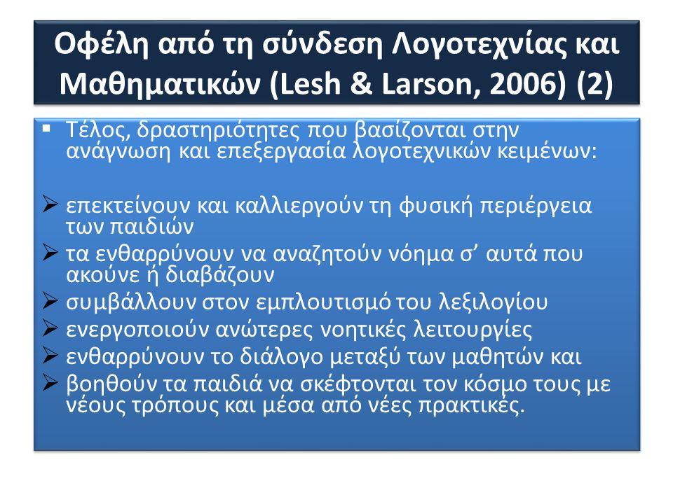 Ερευνητικά δεδομένα Kliman (1993), Haekyung Hong (1996), Burnett & Wichmanν(1997), Sriraman (2003, 2004), Μητακίδου & Τρέσσου (2005), Ανέστη & Τριανταφυλλίδης (2005) Kliman (1993), Haekyung Hong (1996), Burnett & Wichmanν(1997), Sriraman (2003, 2004), Μητακίδου & Τρέσσου (2005), Ανέστη & Τριανταφυλλίδης (2005) Τα αποτελέσματα των ερευνών έδειξαν:  Μείωση του άγχους των μαθητών  Βελτίωση στις επιδόσεις των μαθητών  Βελτίωση του κλίματος της τάξης  Ανάπτυξη κινήτρων από μέρους των μαθητών Τα αποτελέσματα των ερευνών έδειξαν:  Μείωση του άγχους των μαθητών  Βελτίωση στις επιδόσεις των μαθητών  Βελτίωση του κλίματος της τάξης  Ανάπτυξη κινήτρων από μέρους των μαθητών