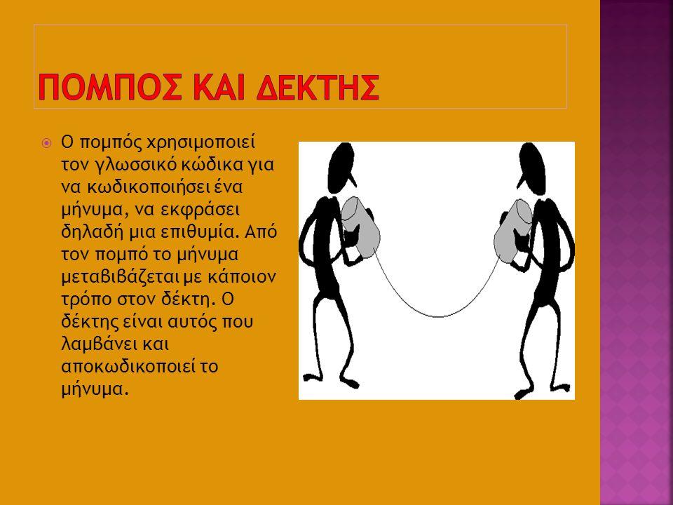  Ο πομπός χρησιμοποιεί τον γλωσσικό κώδικα για να κωδικοποιήσει ένα μήνυμα, να εκφράσει δηλαδή μια επιθυμία.