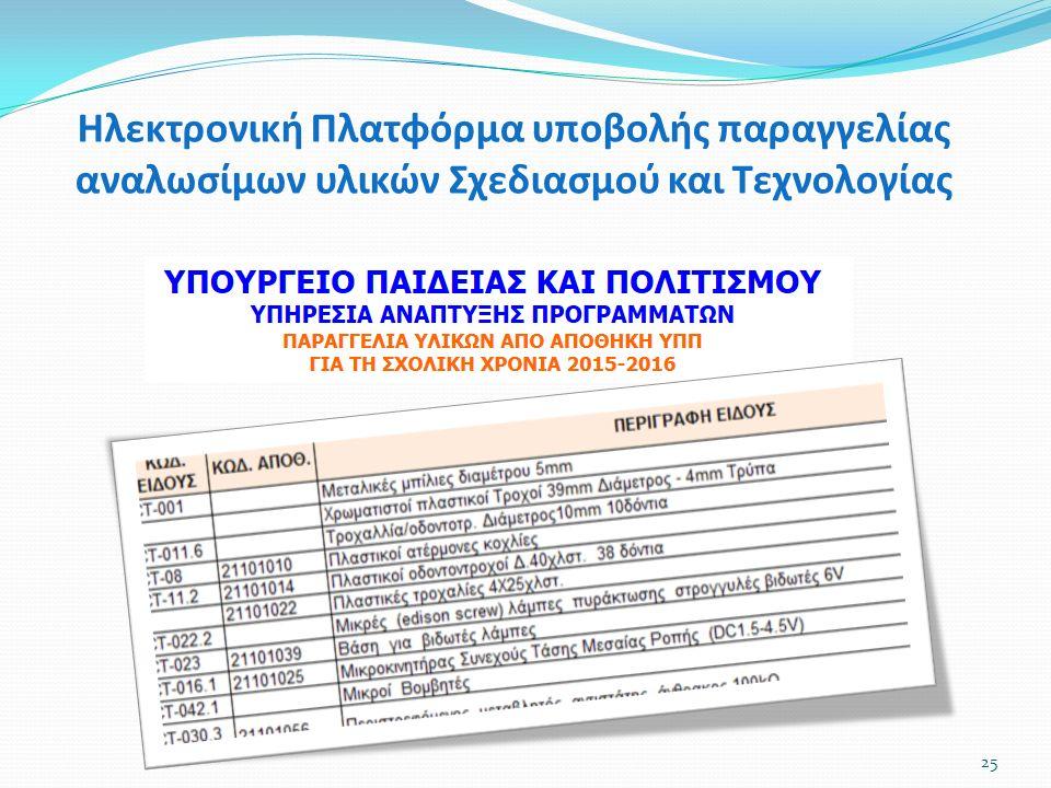 Ηλεκτρονική Πλατφόρμα υποβολής παραγγελίας αναλωσίμων υλικών Σχεδιασμού και Τεχνολογίας 25