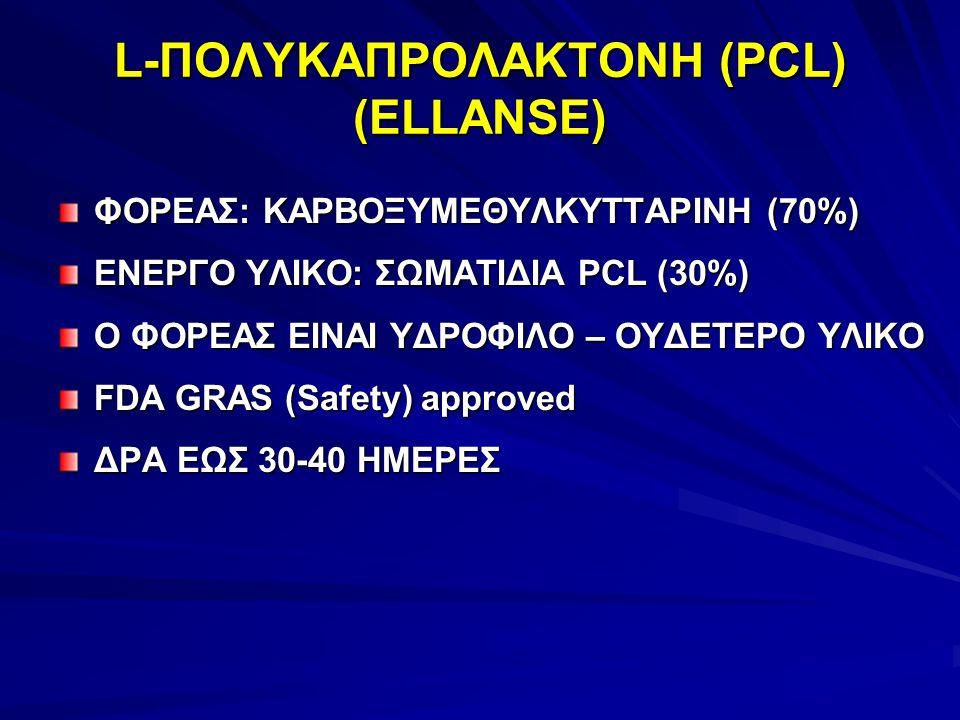 L-ΠΟΛΥΚΑΠΡΟΛΑΚΤΟΝΗ (PCL) (ELLANSE) ΦΟΡΕΑΣ: ΚΑΡΒΟΞΥΜΕΘΥΛΚΥΤΤΑΡΙΝΗ (70%) ΕΝΕΡΓΟ ΥΛΙΚΟ: ΣΩΜΑΤΙΔΙΑ PCL (30%) Ο ΦΟΡΕΑΣ ΕΙΝΑΙ ΥΔΡΟΦΙΛΟ – ΟΥΔΕΤΕΡΟ ΥΛΙΚΟ FDA GRAS (Safety) approved ΔΡΑ ΕΩΣ 30-40 ΗΜΕΡΕΣ