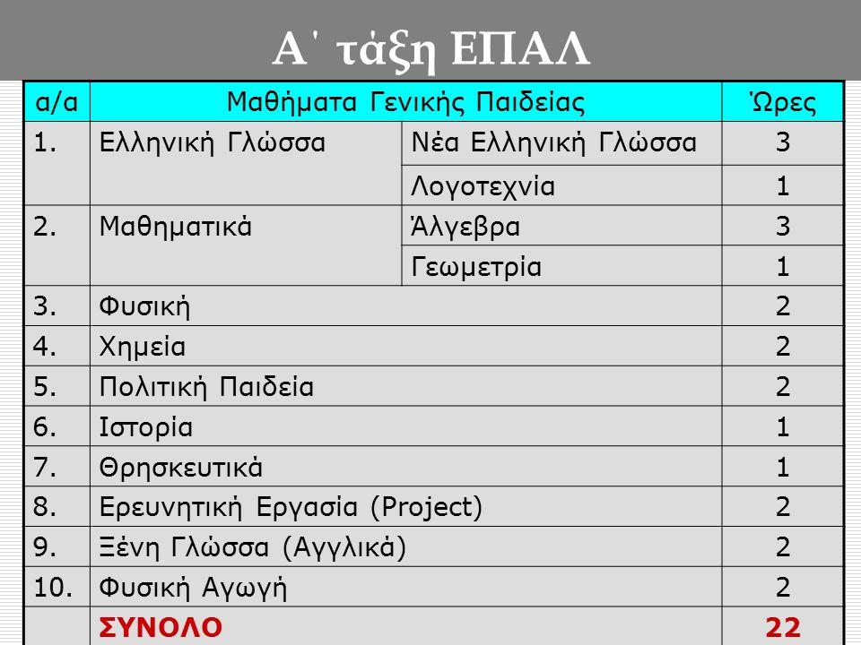 Α΄ τάξη ΕΠΑΛ α/αΜαθήματα Γενικής ΠαιδείαςΏρες 1.Ελληνική ΓλώσσαΝέα Ελληνική Γλώσσα3 Λογοτεχνία1 2.ΜαθηματικάΆλγεβρα3 Γεωμετρία1 3.Φυσική2 4.Χημεία2 5.Πολιτική Παιδεία2 6.Ιστορία1 7.Θρησκευτικά1 8.Ερευνητική Εργασία (Project)2 9.Ξένη Γλώσσα (Αγγλικά)2 10.Φυσική Αγωγή2 ΣΥΝΟΛΟ22