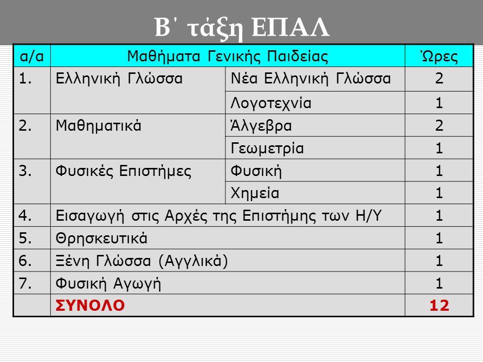 Β΄ τάξη ΕΠΑΛ α/αΜαθήματα Γενικής ΠαιδείαςΏρες 1.Ελληνική ΓλώσσαΝέα Ελληνική Γλώσσα2 Λογοτεχνία1 2.ΜαθηματικάΆλγεβρα2 Γεωμετρία1 3.Φυσικές ΕπιστήμεςΦυσική1 Χημεία1 4.Εισαγωγή στις Αρχές της Επιστήμης των Η/Υ1 5.Θρησκευτικά1 6.Ξένη Γλώσσα (Αγγλικά)1 7.Φυσική Αγωγή1 ΣΥΝΟΛΟ12