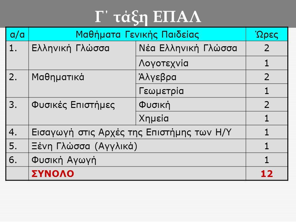 Γ΄ τάξη ΕΠΑΛ α/αΜαθήματα Γενικής ΠαιδείαςΏρες 1.Ελληνική ΓλώσσαΝέα Ελληνική Γλώσσα2 Λογοτεχνία1 2.ΜαθηματικάΆλγεβρα2 Γεωμετρία1 3.Φυσικές ΕπιστήμεςΦυσική2 Χημεία1 4.Εισαγωγή στις Αρχές της Επιστήμης των Η/Υ1 5.5.Ξένη Γλώσσα (Αγγλικά)1 6.6.Φυσική Αγωγή1 ΣΥΝΟΛΟ12