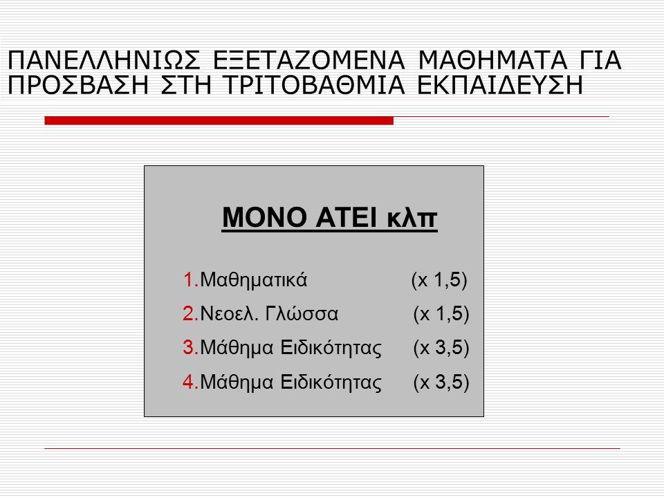 ΠΑΝΕΛΛΗΝΙΩΣ ΕΞΕΤΑΖΟΜΕΝΑ ΜΑΘΗΜΑΤΑ ΓΙΑ ΠΡΟΣΒΑΣΗ ΣΤΗ ΤΡΙΤΟΒΑΘΜΙΑ ΕΚΠΑΙΔΕΥΣΗ ΜΟΝΟ ΑΤΕΙ κλπ 1.Μαθηματικά (x 1,5) 2.Νεοελ.