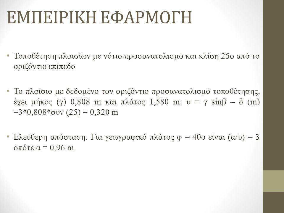 ΕΜΠΕΙΡΙΚΗ ΕΦΑΡΜΟΓΗ Τοποθέτηση πλαισίων με νότιο προσανατολισμό και κλίση 25ο από το οριζόντιο επίπεδο Το πλαίσιο με δεδομένο τον οριζόντιο προσανατολισμό τοποθέτησης, έχει μήκος (γ) 0,808 m και πλάτος 1,580 m: υ = γ sinβ – δ (m) =3*0,808*συν (25) = 0,320 m Ελεύθερη απόσταση: Για γεωγραφικό πλάτος φ = 40ο είναι (α/υ) = 3 οπότε α = 0,96 m.