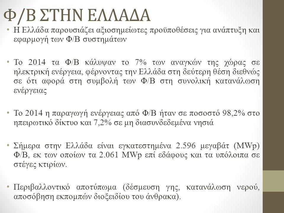 Φ/Β ΣΤΗΝ ΕΛΛΑΔΑ Η Ελλάδα παρουσιάζει αξιοσημείωτες προϋποθέσεις για ανάπτυξη και εφαρμογή των Φ/Β συστημάτων Το 2014 τα Φ/Β κάλυψαν το 7% των αναγκών της χώρας σε ηλεκτρική ενέργεια, φέρνοντας την Ελλάδα στη δεύτερη θέση διεθνώς σε ότι αφορά στη συμβολή των Φ/Β στη συνολική κατανάλωση ενέργειας Το 2014 η παραγωγή ενέργειας από Φ/Β ήταν σε ποσοστό 98,2% στο ηπειρωτικό δίκτυο και 7,2% σε μη διασυνδεδεμένα νησιά Σήμερα στην Ελλάδα είναι εγκατεστημένα 2.596 μεγαβάτ (MWp) Φ/Β, εκ των οποίων τα 2.061 MWp επί εδάφους και τα υπόλοιπα σε στέγες κτιρίων.