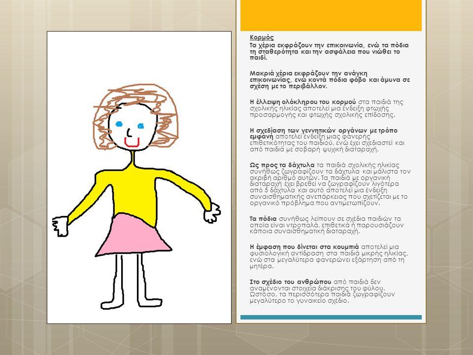 Κορµός Τα χέρια εκφράζουν την επικοινωνία, ενώ τα πόδια τη σταθερότητα και την ασφάλεια που νιώθει το παιδί.