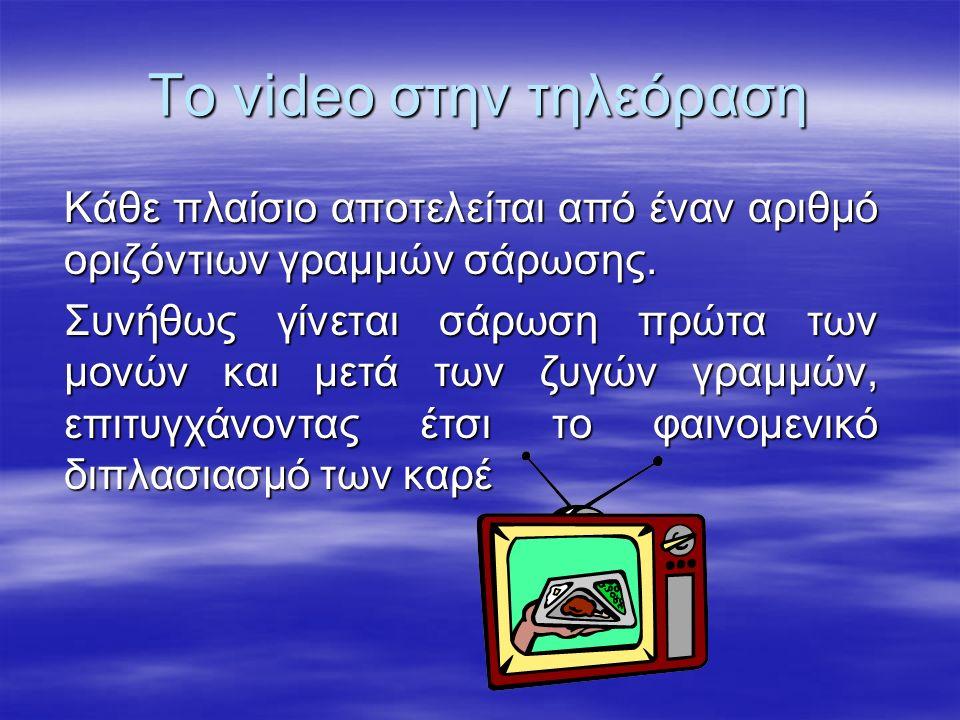 Το video στην τηλεόραση Κάθε πλαίσιο αποτελείται από έναν αριθμό οριζόντιων γραμμών σάρωσης.