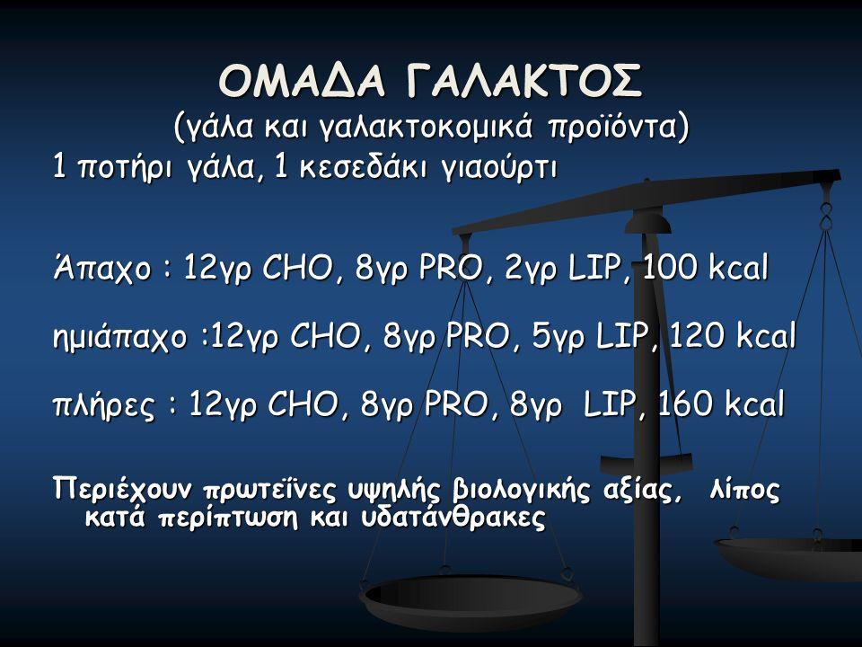 ΟΜΑΔΑ ΓΑΛΑΚΤΟΣ (γάλα και γαλακτοκομικά προϊόντα) 1 ποτήρι γάλα, 1 κεσεδάκι γιαούρτι Άπαχο : 12γρ CHO, 8γρ PRO, 2γρ LIP, 100 kcal ημιάπαχο :12γρ CHO, 8γρ PRO, 5γρ LIP, 120 kcal πλήρες : 12γρ CHO, 8γρ PRO, 8γρ LIP, 160 kcal Περιέχουν πρωτεΐνες υψηλής βιολογικής αξίας, λίπος κατά περίπτωση και υδατάνθρακες