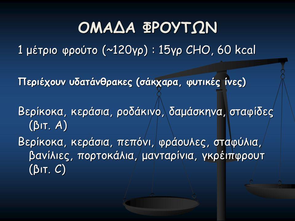 ΟΜΑΔΑ ΦΡΟΥΤΩΝ 1 μέτριο φρούτο (~120γρ) : 15γρ CHO, 60 kcal Περιέχουν υδατάνθρακες (σάκχαρα, φυτικές ίνες) Βερίκοκα, κεράσια, ροδάκινο, δαμάσκηνα, σταφίδες (βιτ.