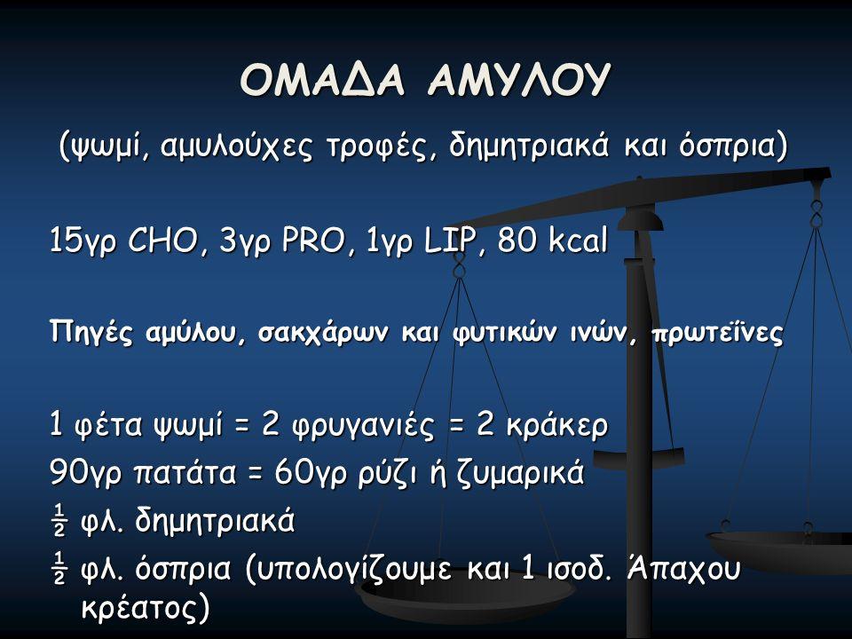 ΟΜΑΔΑ ΑΜΥΛΟΥ (ψωμί, αμυλούχες τροφές, δημητριακά και όσπρια) 15γρ CHO, 3γρ PRO, 1γρ LIP, 80 kcal Πηγές αμύλου, σακχάρων και φυτικών ινών, πρωτεΐνες 1 φέτα ψωμί = 2 φρυγανιές = 2 κράκερ 90γρ πατάτα = 60γρ ρύζι ή ζυμαρικά ½ φλ.