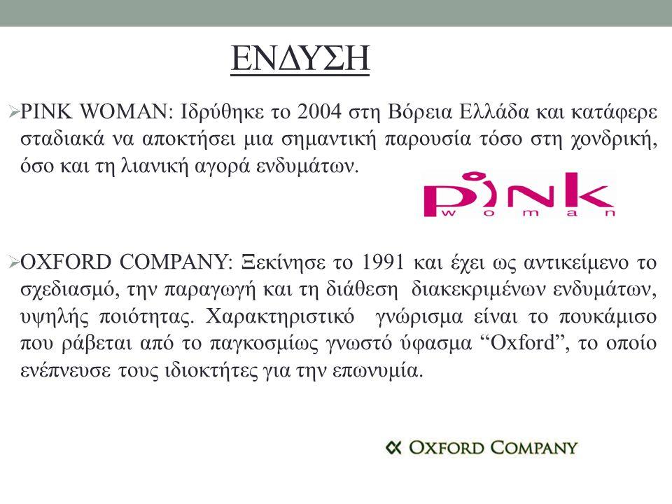ΕΝΔΥΣΗ  PINK WOMAN: Ιδρύθηκε το 2004 στη Βόρεια Ελλάδα και κατάφερε σταδιακά να αποκτήσει μια σημαντική παρουσία τόσο στη χονδρική, όσο και τη λιανική αγορά ενδυμάτων.