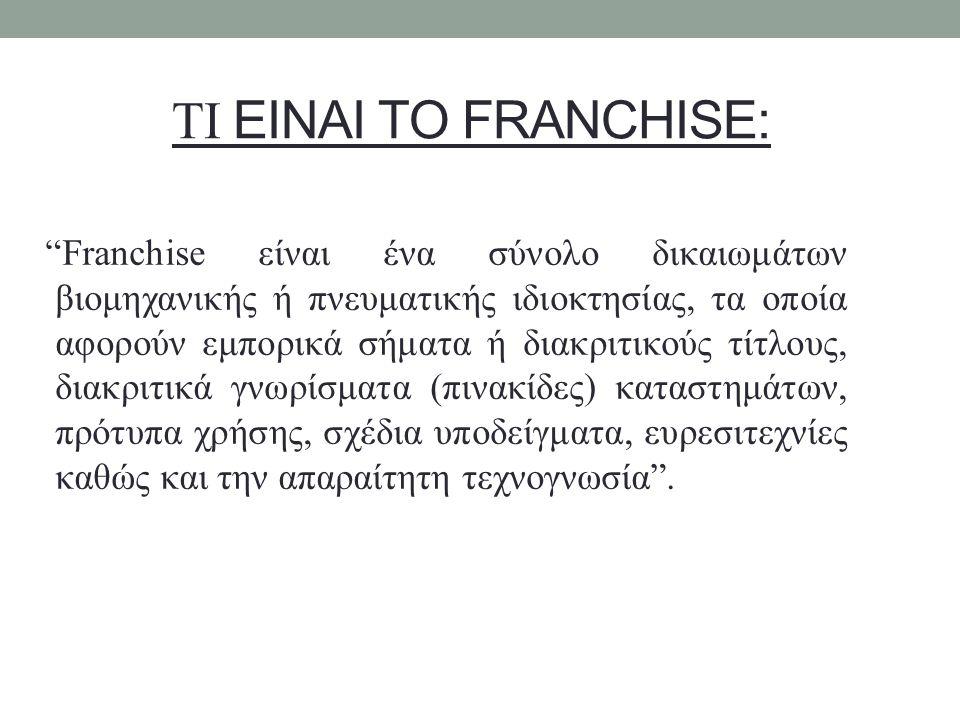 """ΤΙ ΕΙΝΑΙ ΤΟ FRANCHISE: """"Franchise είναι ένα σύνολο δικαιωμάτων βιομηχανικής ή πνευματικής ιδιοκτησίας, τα οποία αφορούν εμπορικά σήματα ή διακριτικούς"""