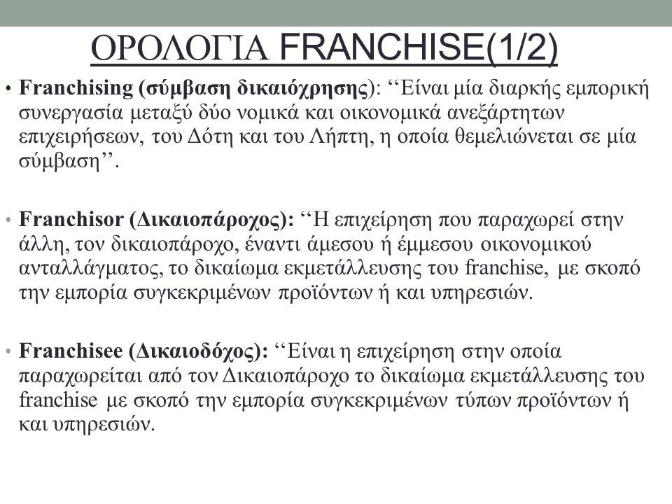 ΟΡΟΛΟΓΙΑ FRANCHISE(1/2) Franchising (σύμβαση δικαιόχρησης): ''Είναι μία διαρκής εμπορική συνεργασία μεταξύ δύο νομικά και οικονομικά ανεξάρτητων επιχειρήσεων, του Δότη και του Λήπτη, η οποία θεμελιώνεται σε μία σύμβαση''.