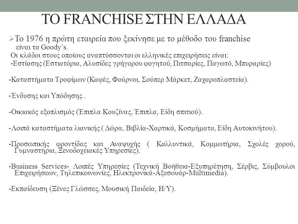 ΕΙΔΗ FRANCHISING (1/2) 1.Franchising Διανομής: Είναι η πιο συνηθισμένη μορφή δικαιοχρησίας.